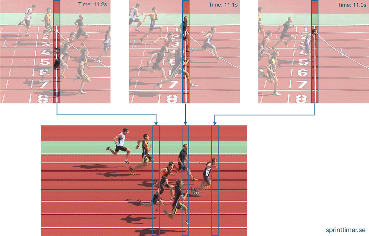 Understanding the photo finish | appmaker se